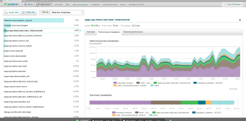 New Relic Web Transactions
